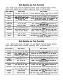 Body Systems Review Sheet