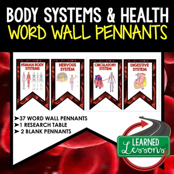Body Systems and Healthy Living Word Wall 37 Pennants (Life Science Word Wall)