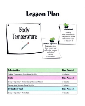 Body Temperature & Fever - Methods To Take Temperature Lesson