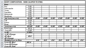 Body composition testing tool
