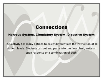 Body system (circulatory, digestive, nervous system connections)