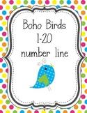 Boho Birds Number Line 0-20