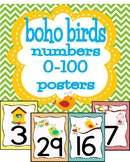 Boho Birds Numbers 0-100 Posters