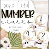 Boho Floral Classroom Decor // Neutral Decor Number Poster