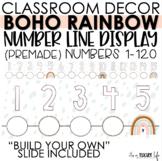 Boho Rainbow Number Line   Classroom Decor