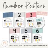 Modern Rainbow Number Posters   Editable Boho Rainbow Decor - Calm Colors
