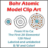 Bohr Atomic Clip Art: 20 Elements in 3 Formats