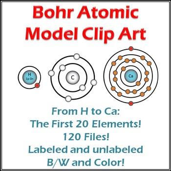 Bohr Atomic Clip Art: 20 Elements in 3 Formats