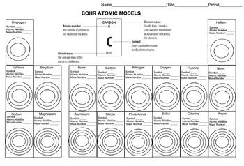 Bohr Atomic Model Fill-In