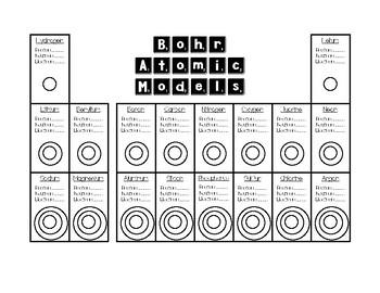 Bohr Atomic Models