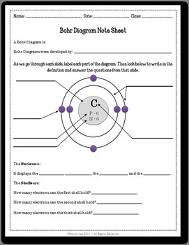 Bohr diagrams powerpoint w student notes by kristin lee resources bohr diagrams powerpoint w student notes ccuart Images