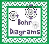 Bohr Diagrams PowerPoint w/ Student Notes