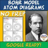 MS-PS1-1: Bohr Model Atom Diagrams: Structure and Properties of Matter