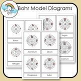 Bohr Model Diagram Cards