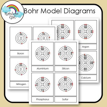 Bohr model diagram cards by rainbow girl teachers pay teachers bohr model diagram cards ccuart Images