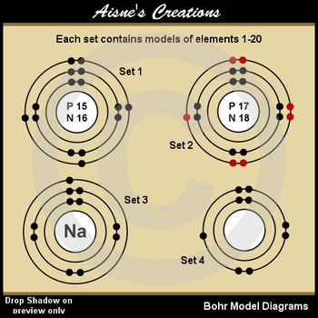 Bohr Model Diagrams Clip Art Pack By Aisnes Creations Tpt