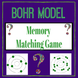 Bohr Model Memory Matching Game for Chemistry!