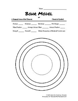 Bohr Model Paper Lab - Draw or Cut & Paste Particles + Neutral Atom Info