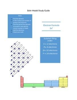 Bohr Model Study Guide