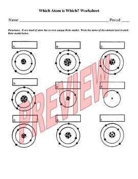Bohr Model Worksheets (Bundle of 3) for Physical Science