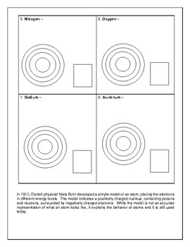 Bohr Model and Lewis Dot Diagram Practice with Vocabulary Sheet
