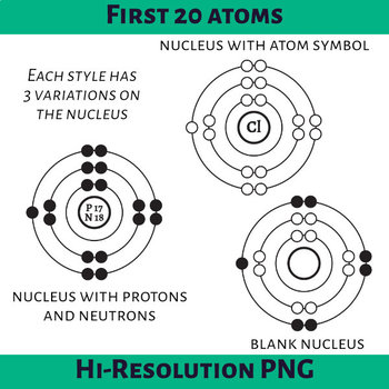 Bohr Models Clip Art Bundle