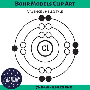 Bohr Models Clip Art, Valence Shell Style