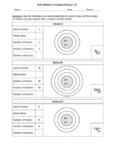 Bohr Models of Isotopes -3 Worksheets -3 Skill Level Versi