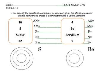 Bohr and Lewis structures QUIZ
