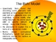 Bohr and Wave Mechanical Models of the Atom