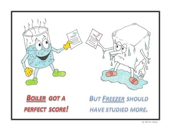 Boiling and Freezing Point Cartoon Poster & Practice