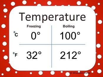 Math Boiling and Freezing Temperatures