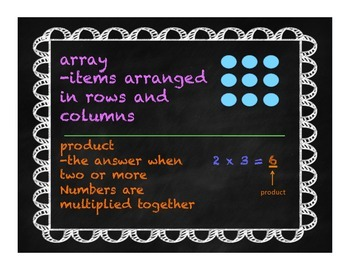 Bold Chalkboard Multiplication Vocabulary Posters