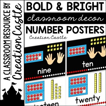 Bold and Bright Number Posters