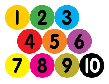 picture regarding Printable Numbers named Ambitious and Colourful Printable Quantities 1-200