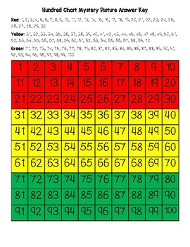 Bolivia Flag Hundred Chart Mystery Picture with Number Cards