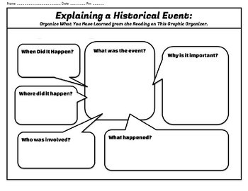 Bombing of Hiroshima: Explain a Historical Event Reading & Graphic Organizer