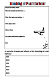 Bombing of Pearl Harbour overview worksheet