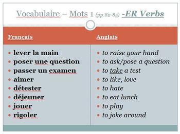 Bon Voyage Chapitre 3 PowerPoint