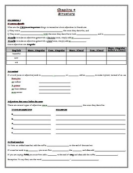 Bon Voyage Chapitre 4 Guided Notes & Study Guide