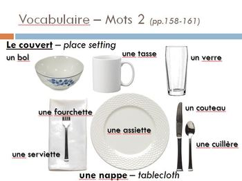Bon Voyage Chapitre 5 PowerPoint