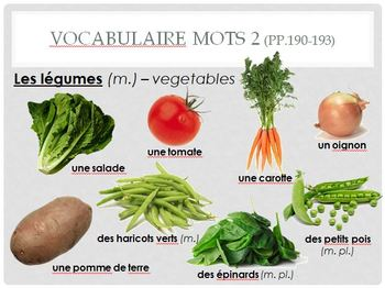 Bon Voyage Chapitre 6 PowerPoint