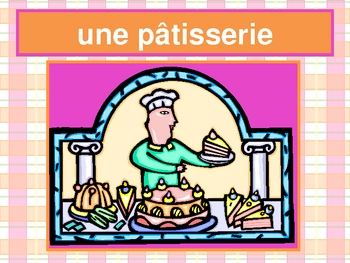 Bon Voyage 1 Chapitre 6 vocabulary power point
