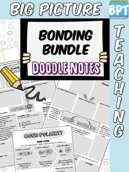 Bonding Bundle - Ionic, Covalent and Bond Polarity