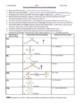 Bonding Models Molecular Geometry Practice Worksheet