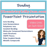 Bonding PowerPoint with Videos Aligned
