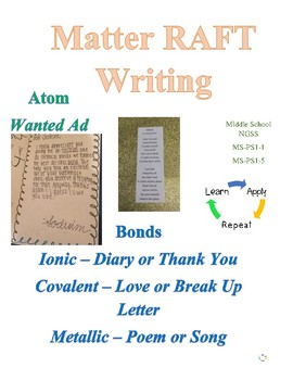 Bonding RAFT Writing Project
