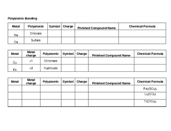 Bonding and Naming Chemical Compound Quiz