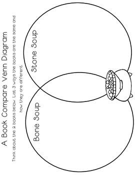 Bone Soup: Literature & Math Unit