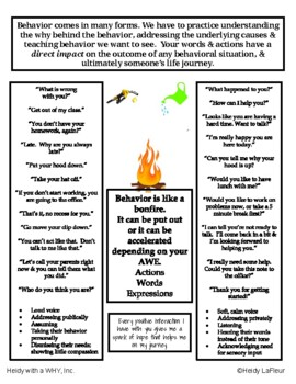 Bonfire Behavior Printable